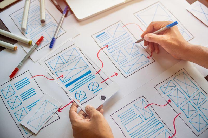 Compass Design - Webdesign wireframe